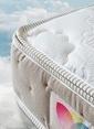 Hibboux Cloud Baby Pocket Yaylı Yatak 80x180Cm Renkli